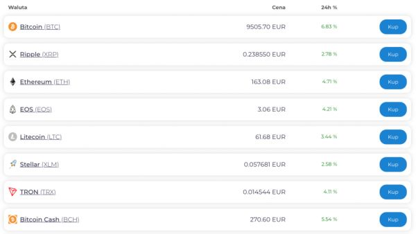 Kriptomat jak kupić bitcoin