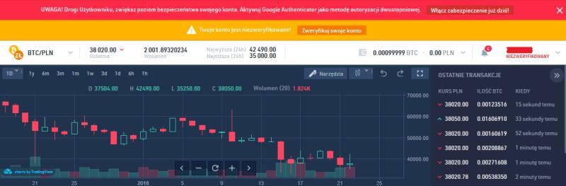 Bitbay jak włączyć Google Authenticator