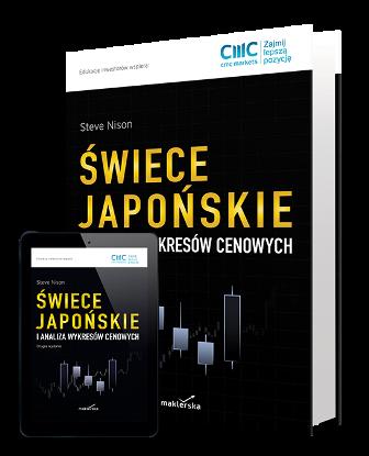 książka analiza techniczna - świece japońskie
