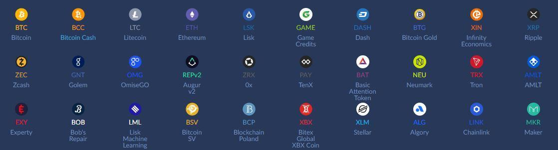 Krypto na Bitbay - lista kryptowalut